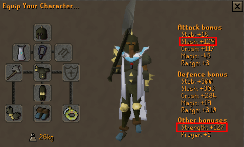 Recommended equipment for dharoking