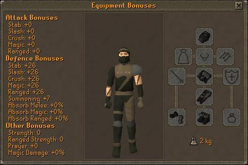 Rogues' Armor equipment stats
