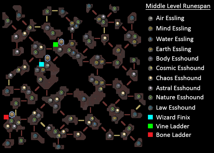 Middle Level Runespan