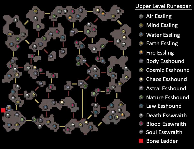 Upper Level Runespan