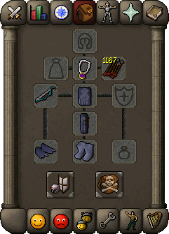 Suggested range equipment