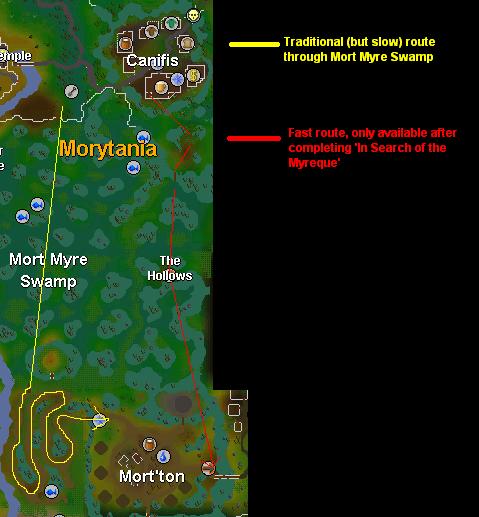 Routes to mort'ton