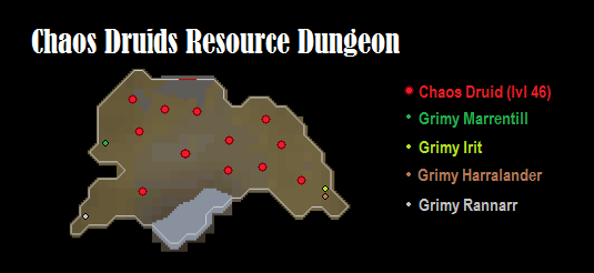 Chaos Druids Resource Dungeon Map