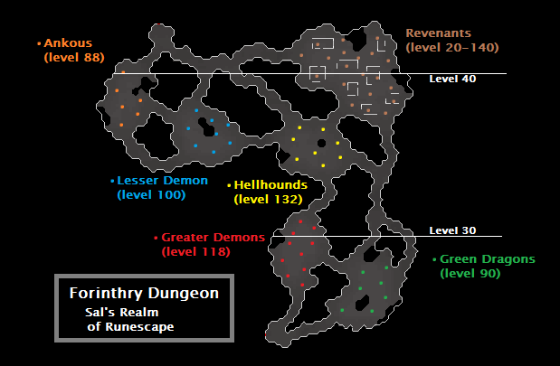 Forinthry Dungeon