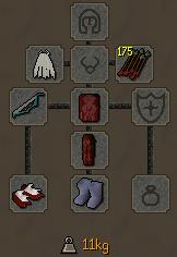 Ranger equipment
