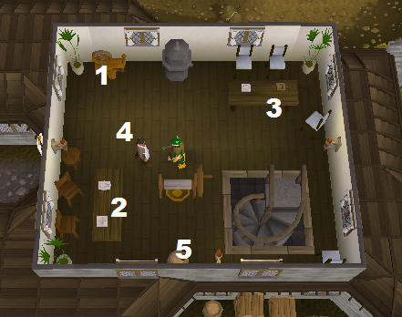 The second floor of the Crafters' Guild