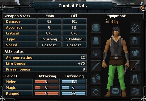 Black Defender Combat Stats