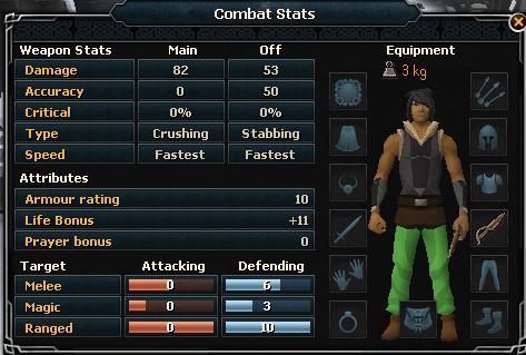 Bronze Defender Combat Stats