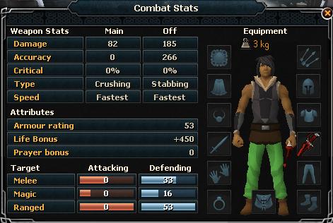 Dragon Defender Combat Stats