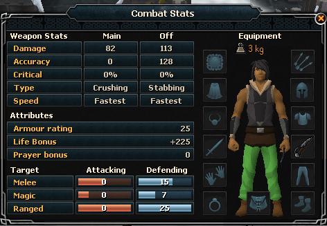 Mithril Defender Combat Stats