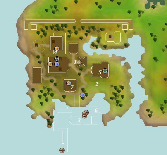 A map of mod le'harmless
