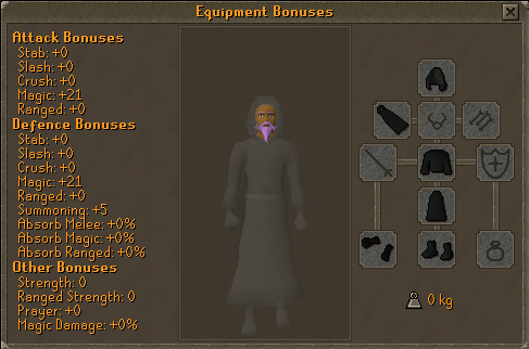 Ghostly Robes equipment bonuses