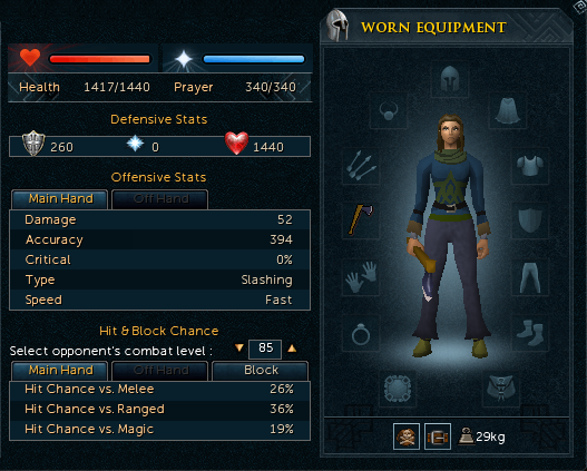 Blessed Axe stats