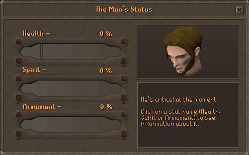The Man's Status