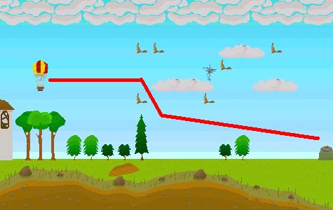 Navigation diagram 3