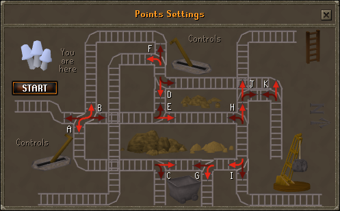 Point Settings Diagram