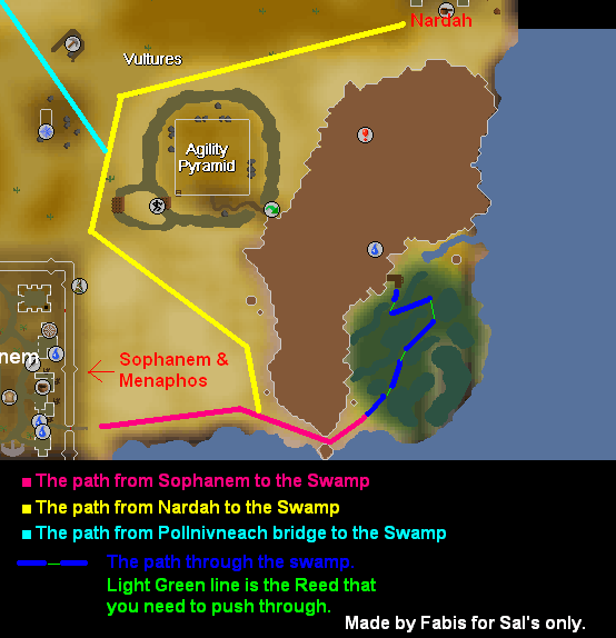 Routes to the tomb