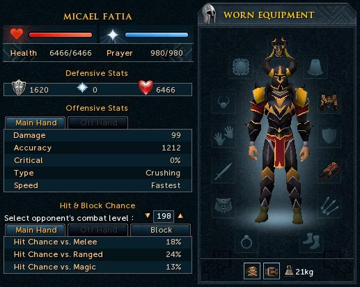 Elite black armour stats