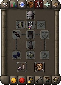 Suggested ranging equipment