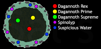 Map of the main room with the dagannoth kings