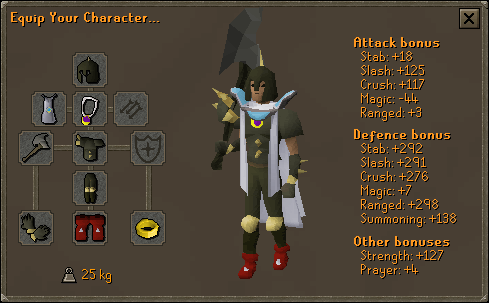 Suggested equipment for the Dharoking method
