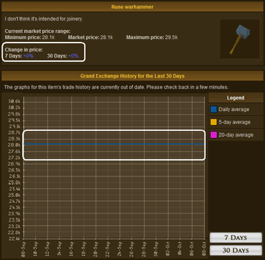 Example of a static-price item on the Grand Exchange